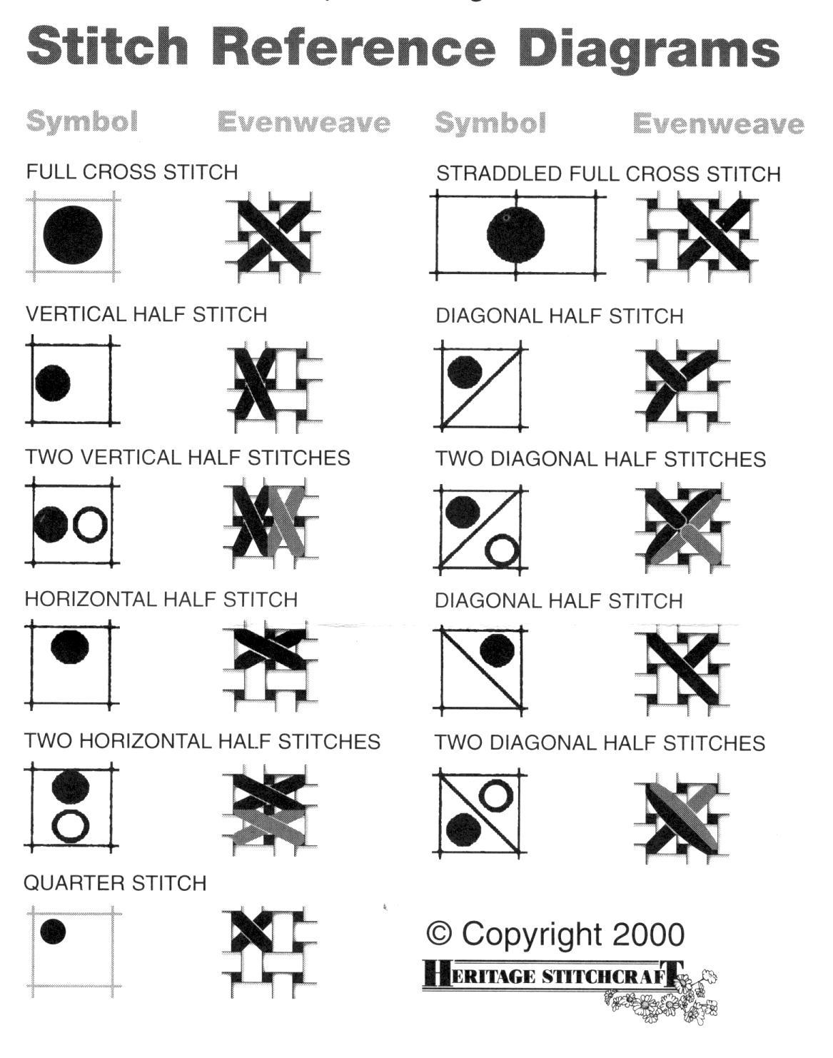 Условные символы при вышивке